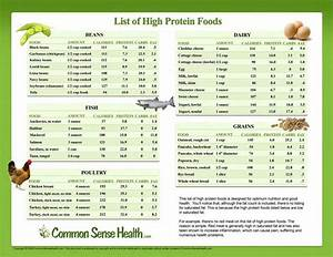 List of High Protein Foods | Healthy munching | Pinterest ...