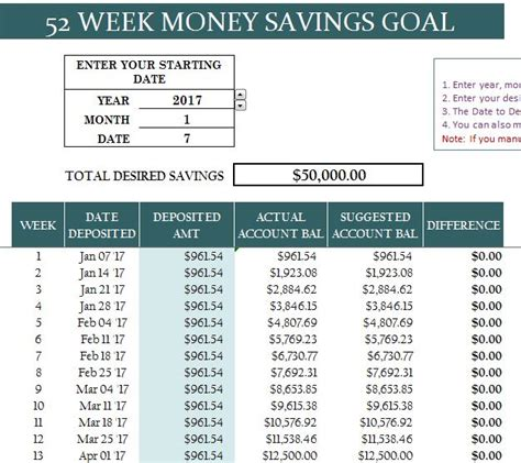 week money savings goal  excel templates