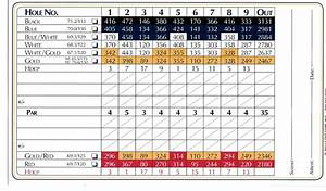 Scorecard - Westlake Golf and Country Club