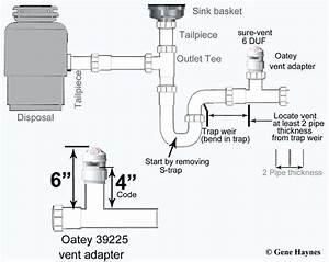 Diagram  Loop Vent Diagram