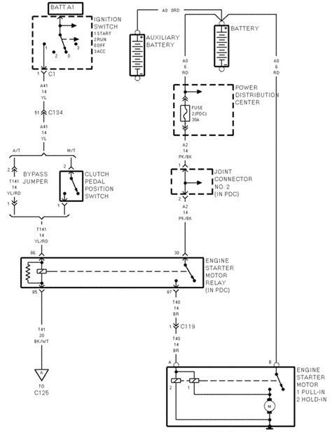 98 Dodge Ram 2500 Wiring Diagram by My Dodge Ram 1500 98 Will Not Start Crank Nothing I