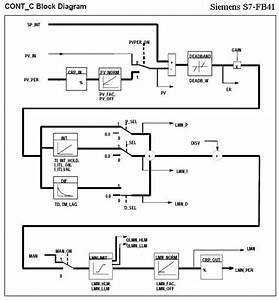 S300 Pid Control - Plcs Net