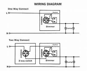 Two Pole Dimmer Switch