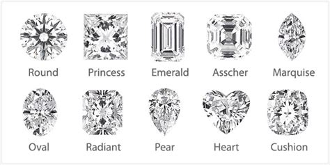 shapes of diamonds when buying engagement ring