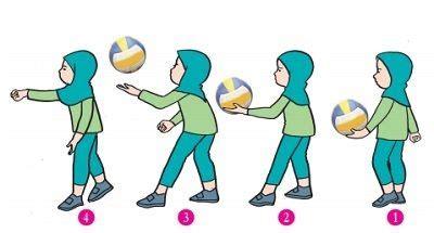 Gerak dasar non lokomotor dalam olahraga bola voli. Gerakan Kombinasi Blok Pada Voli - Doc Makalah Bola Voli ...