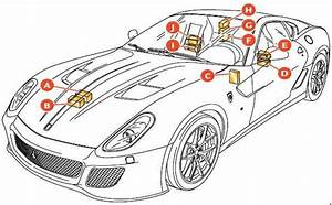 Ferrari 599  2006 - 2012  - Fuse Box Diagram