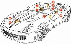 Ferrari 599  2006 - 2012  - Fuse Box Diagram