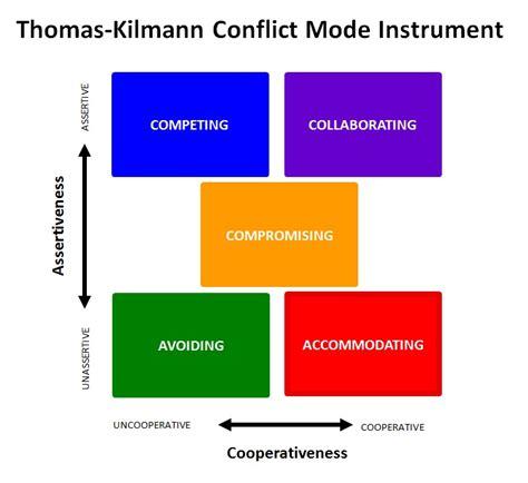 managing conflict andy eklund