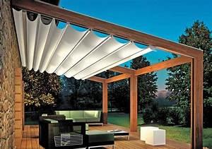 Sonnenschutz Fr Terrasse Balkon Markisen Und