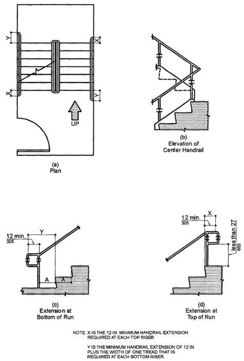 Florida Building Wiring Diagram by Residential Plumbing Code Diagrams Wiring Diagram