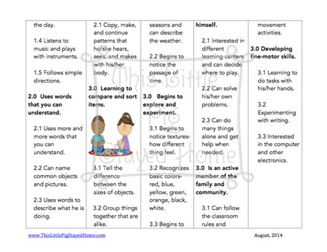curriculum for ages 2 3 4 | 2curriculum2