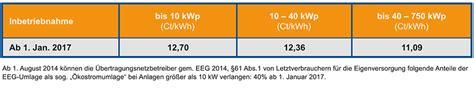 pv einspeisevergütung 2017 solar verg 252 tungss 228 tze 2019 f 246 rderungen solarenergie solaranlagen und photovoltaik ac solar