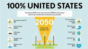 Stanford Study: U.S. Can Move to 100% Renewable Energy ...