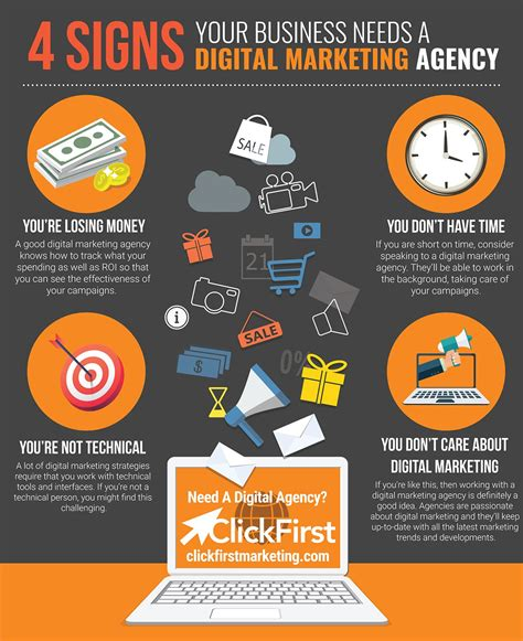 Digital Agency - 4 signs your business needs a digital marketing agency