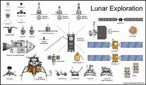 Image Gallery nasa timeline spacecraft