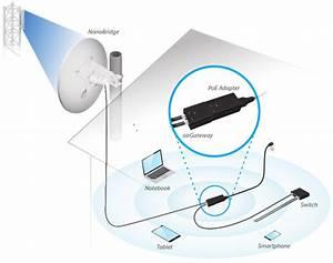 Wireless Router Setup Diagram