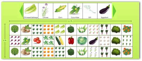 stefanny blogs free veg garden planner software