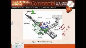 Wiring Methods Raceways Ch 09 11 02 12