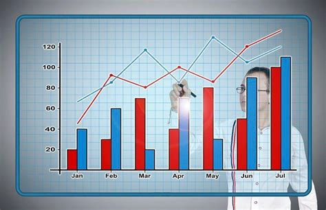 vimax vanguard mid cap index fund performance case study