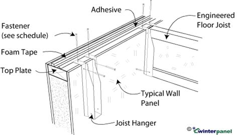 Deck Joist Hanger Jig by Sip Setting Joist Hangers For Second Floor Deck