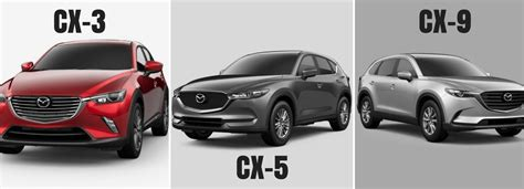 Mazda Cx3 Backgrounds by Which Mazda Suv Is Right For Me