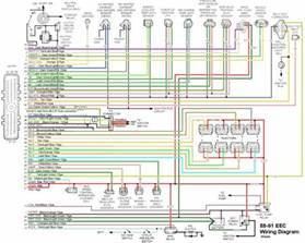 EEC Wiring diagram - Ford Truck Enthusiasts Forums