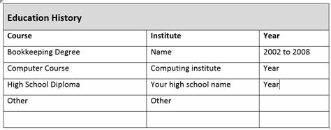 Education Details In Resume by Bookkeeping Resume Free