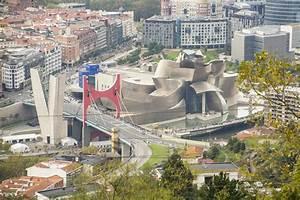 All about the Artxanda Funicular in Bilbao, Spain