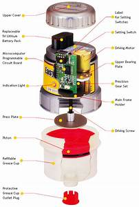 Unipac Engineering Malaysia  U0026gt  Easylube 150  U0026gt  Product Diagram