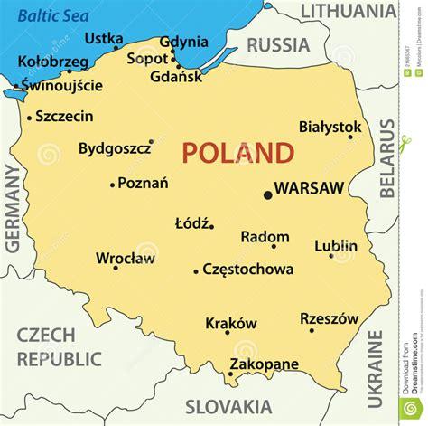 poland global village