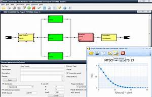 Free Web Fault Tree Analysis  Fta  Software Tool