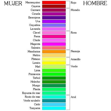 color h por qu 233 donde los hombres ven 7 colores las ven 29
