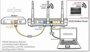 Neues Netzwerk Einrichten : anleitung vpn mit asus wlan router verwenden schritt f r ~ Watch28wear.com Haus und Dekorationen