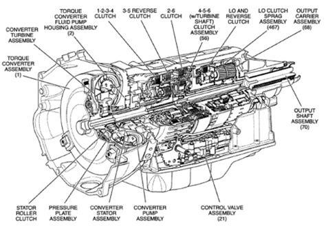 A4ld Transmission Overhaul Diagram by 6l80 6l90 Transmission Workshop Repair Parts Manual