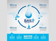 Save water infographics template vector Free vector in