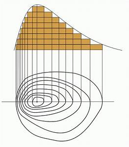 Höhenlinien Berechnen : erkl rung des begriffes gradient onlinemathe das mathe forum ~ Themetempest.com Abrechnung