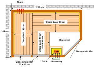 Sauna Dachschräge Grundriss by Sauna Grundriss