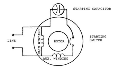 why does a refrigerator compressor need a starting