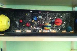 Solar System Project Ideas For High School - solar system ...