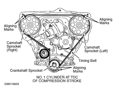 im doing the timing belt on my 1992 nissan pathfinder 3 0 i made the mistake and took the