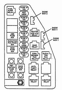 Isuzu Impulse  1991  - Fuse Box Diagram