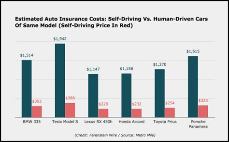 In total, you can communicate with ny life insurance using 1 different media: About How Much Is Insurance For A New Driver In Ny Exposed