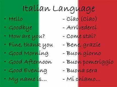 Italian Phrases Language Italy Know Words Learn