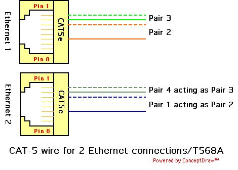cat5 wiring diagram australia