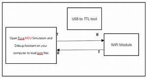 Tuya Mcu Simulation And Debug Assistant Instructions