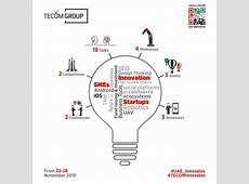Supporting Innovation in Dubai