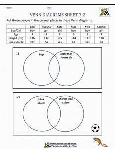 Venn Diagrams Worksheet Fresh Venn Diagram Worksheets 3rd