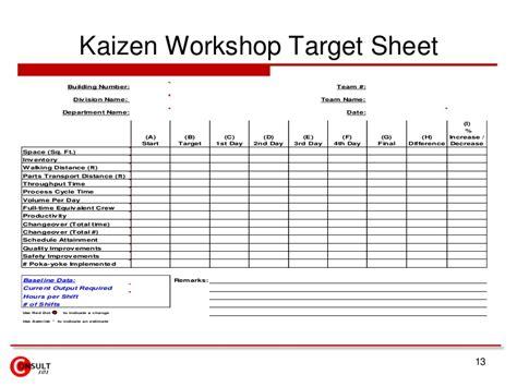 Kaizen 5S Checklist | Mungfali