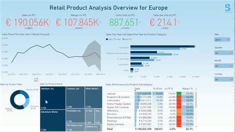 power bi product sales analysis dashboard  sensdat youtube