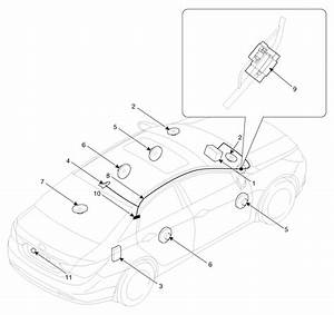 Hyundai Sonata  Components And Components Location - Avn System